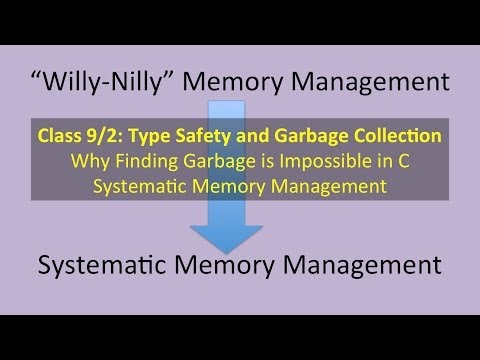 Type Safety and Garbage Collection