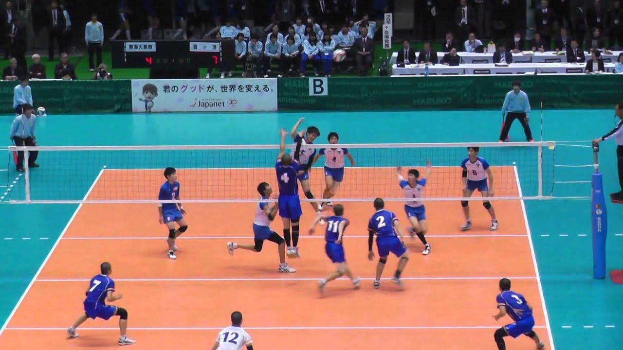 全日本バレーボール高等学校選手権大会