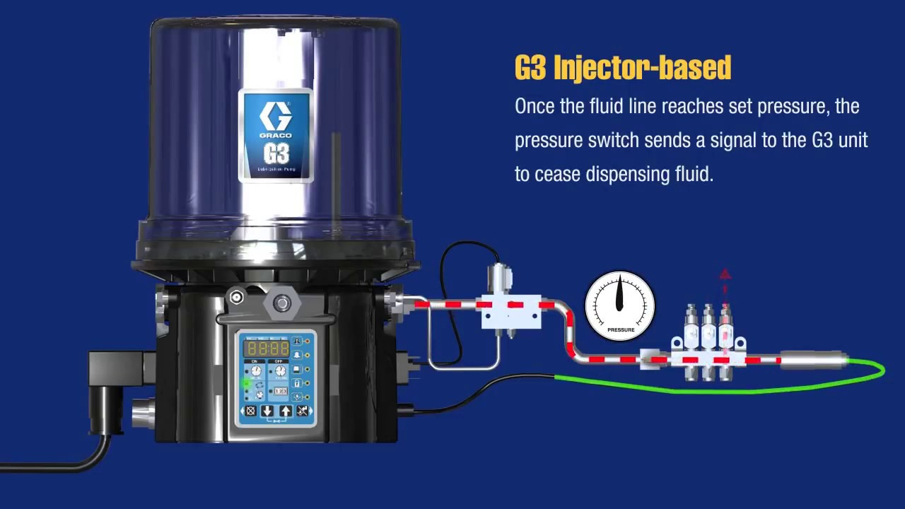 GRACO Pump | TKK Corporation