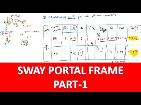 Kanis Method : Sway Portal Frame Analysis