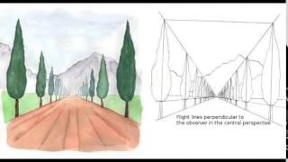 Art perspective *** Перспектива в рисунке