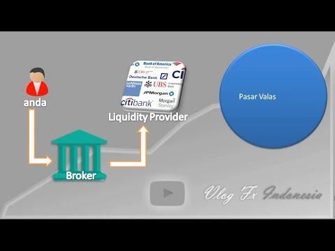 belajar-forex-indonesia---2-cara-memulai-trading-dan-memilih-broker-forex