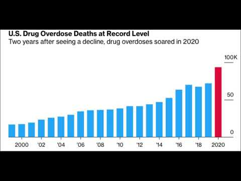 The CDC's Latest Statistics For 2020