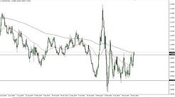 EUR/USD Technical Analysis for May 29, 2020 by FXEmpire