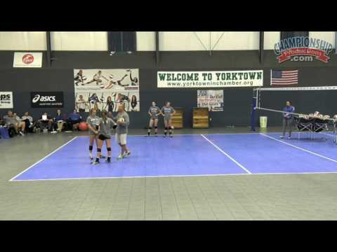 Best of Club Volleyball: Developing the Elite Defender - Mike Lingenfelter