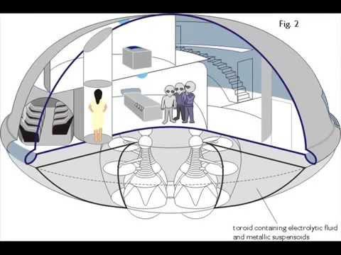Gris ALIEN  UFO-platillo volante motor-cómo funciona