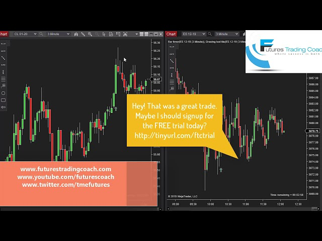 120319 -- Daily Market Review ES CL NQ - Live Futures Trading Call Room