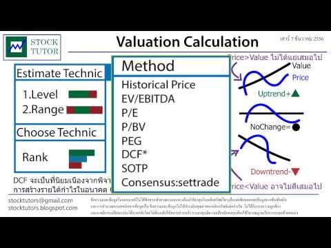 Valuation Calculation: การประเมินมูลค่าหุ้น หุ้นนี้ราคาน่าซื้อหรือไม่