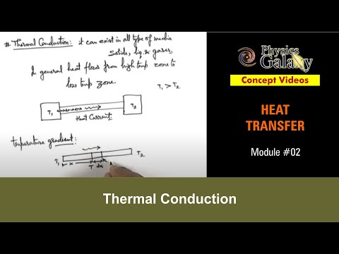 2. Physics | Heat Transfer  | Thermal Conduction | by Ashish Arora