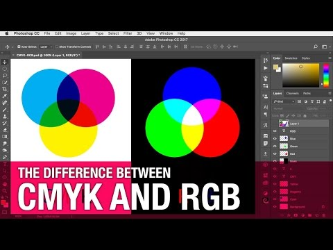 The difference between CMYK and RGB