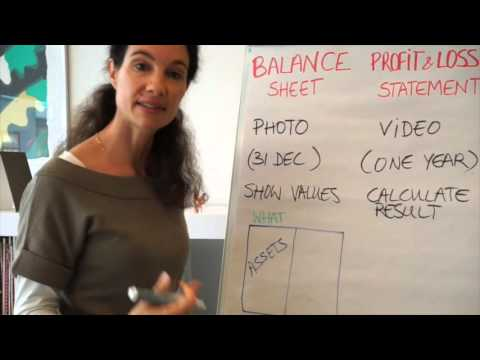 The Difference between a Profit & Loss Statement and a Balance Sheet