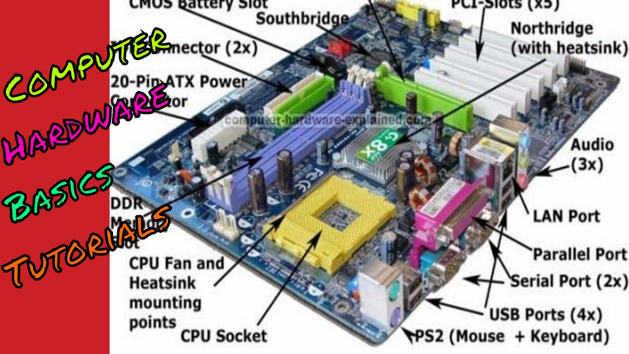 computer motherboard parts diagram wiring for solar panels hardware || basics tutorials beginners names of the basic ...