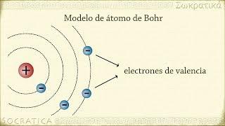 Química y Física: Primeros modelos de átomo (Dalton,Thomson,Rutherford, y Bohr)