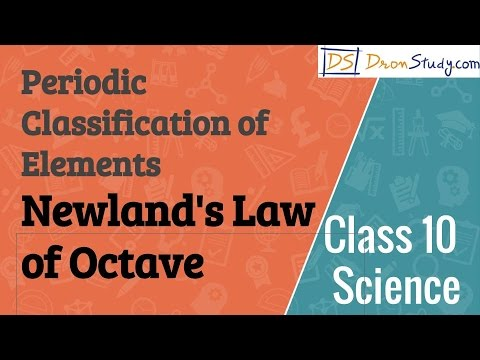 Periodic Classification Of Elements Newlands Law Of Octave Cbse