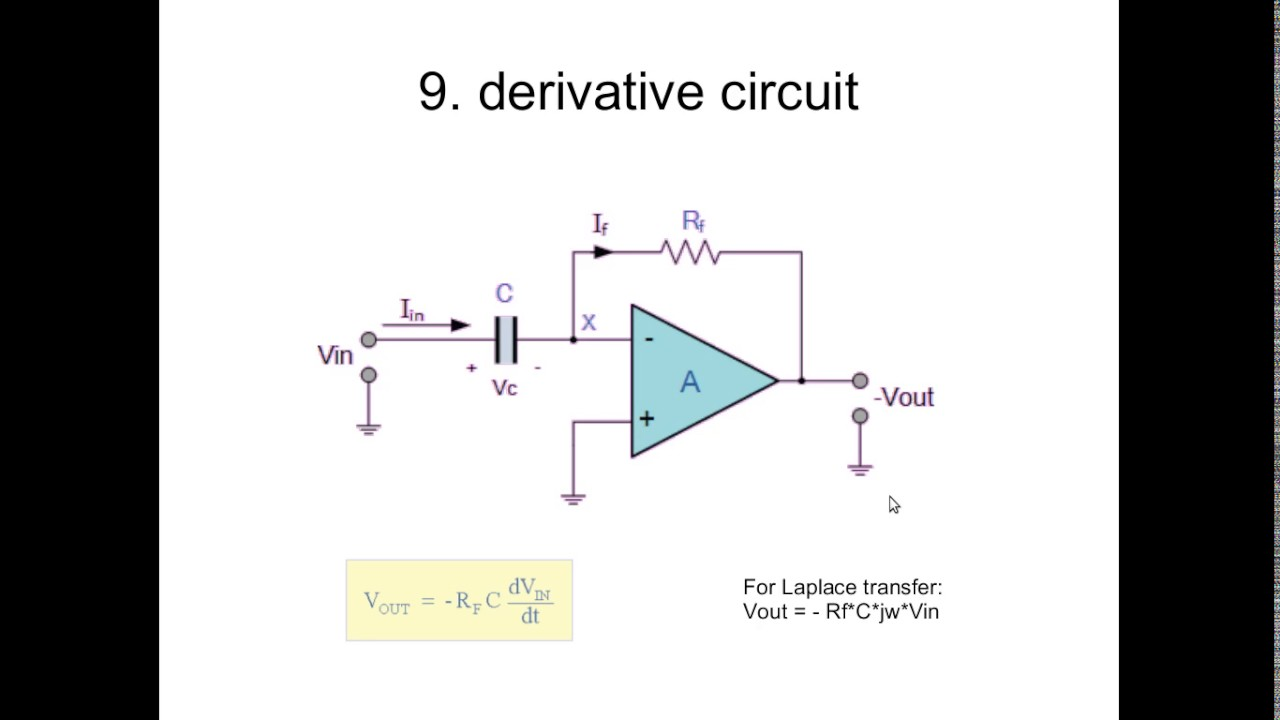 Op Amp Circuits Application Youtube Basic Circuit