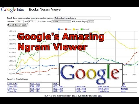 Google Ngram Viewer Overview