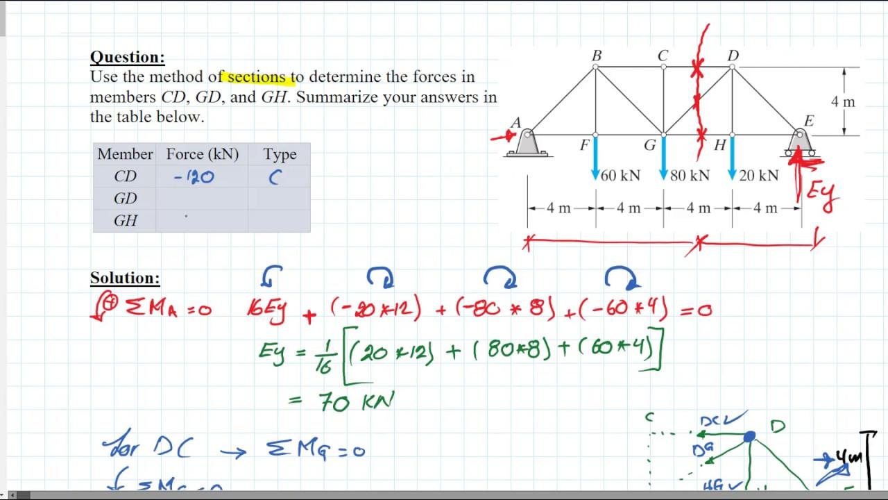 Method of Sections Revision - مراجعة حل الجمالونات بطريقة ...