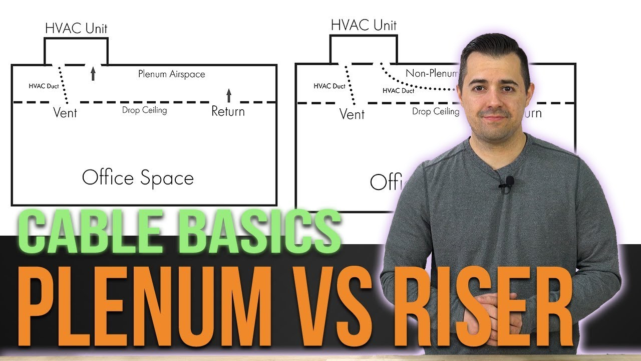 cat 6 wiring diagram riser cable basics plenum vs riser youtube  cable basics plenum vs riser youtube