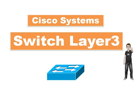 SWL3-01. Cisco Systems. Repaso de clase sobre Switch de capa 3 (Layer3). Ejemplo básico 1.