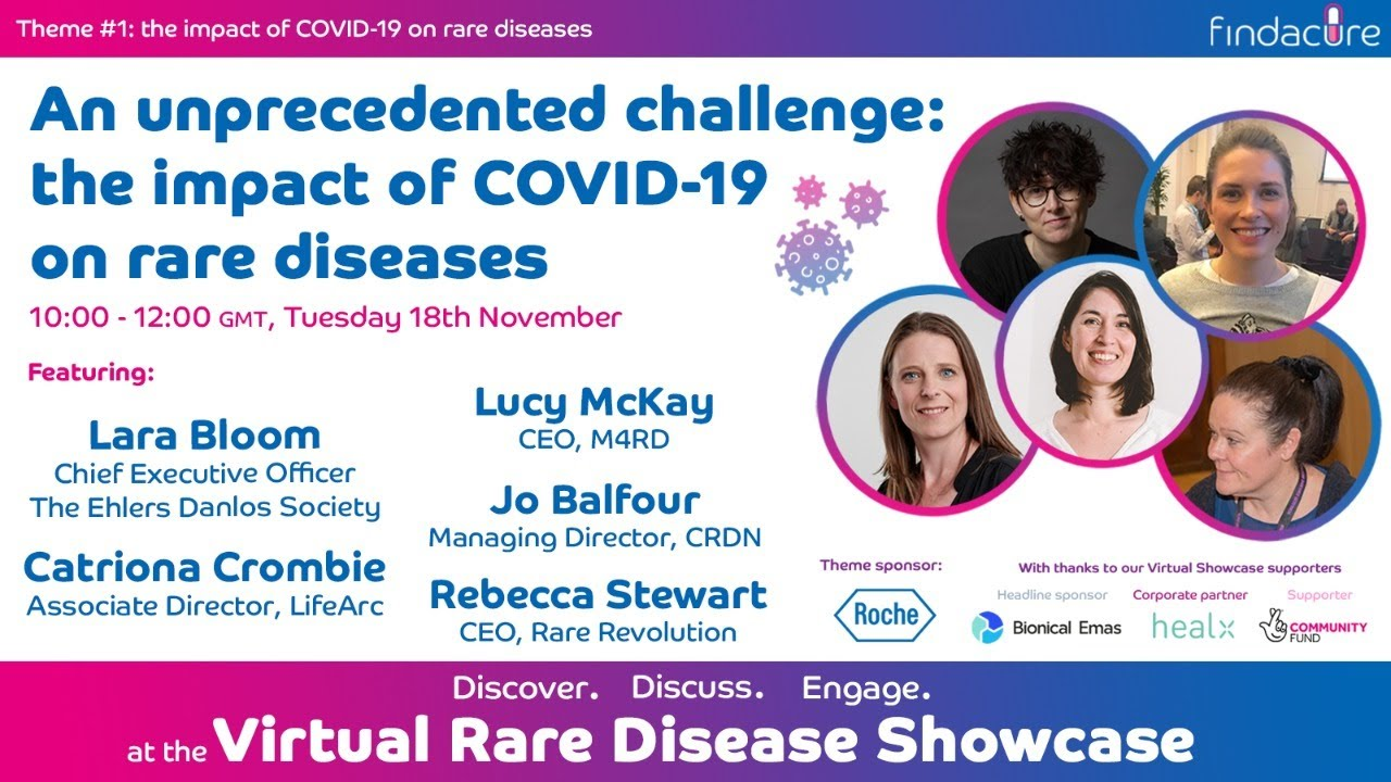Findacure: The Virtual Rare Disease Showcase - The Impact of COVID-19 on Rare Diseases
