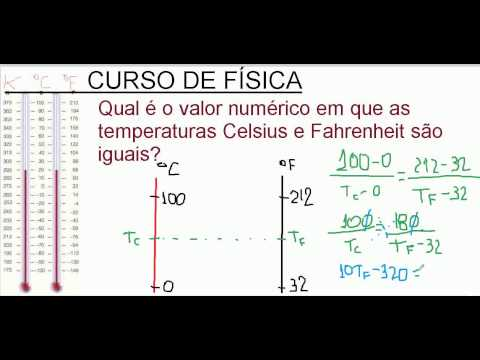 Conversão de Unidades de Temperatura Celsius Fahrenheit Kelvin Medir escala termométrica Física