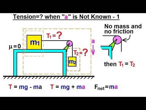 Physics - Mechanics Ch 17 Tension and Weight (8 of 11) Tension