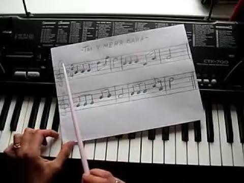 Ты у меня одна - Ю.Визбор Разбор на пианино: ноты аккорды аккомпанемент