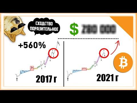 🔥 ЭТО НЕРЕАЛЬНО: БИТКОИН 1 В 1 ПОВТОРЯЕТ 2017 ГОД | Прогноз Крипто Новости | Bitcoin BTC  2021 ETH