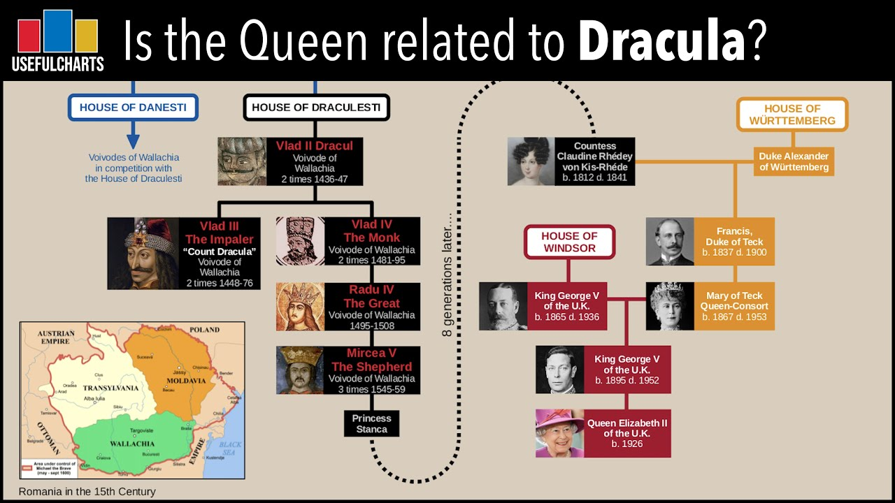 is queen elizabeth related to count dracula
