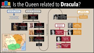 Is Queen Elizabeth Related to Count Dracula?