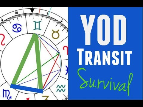 Maya Uncut: Surviving A YOD Transit or Activation