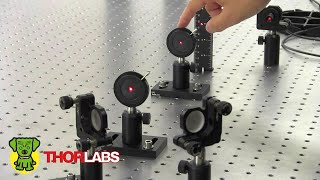 How to Align a Laser