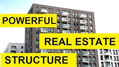 Real  Estate Investment Structure   3 Tier