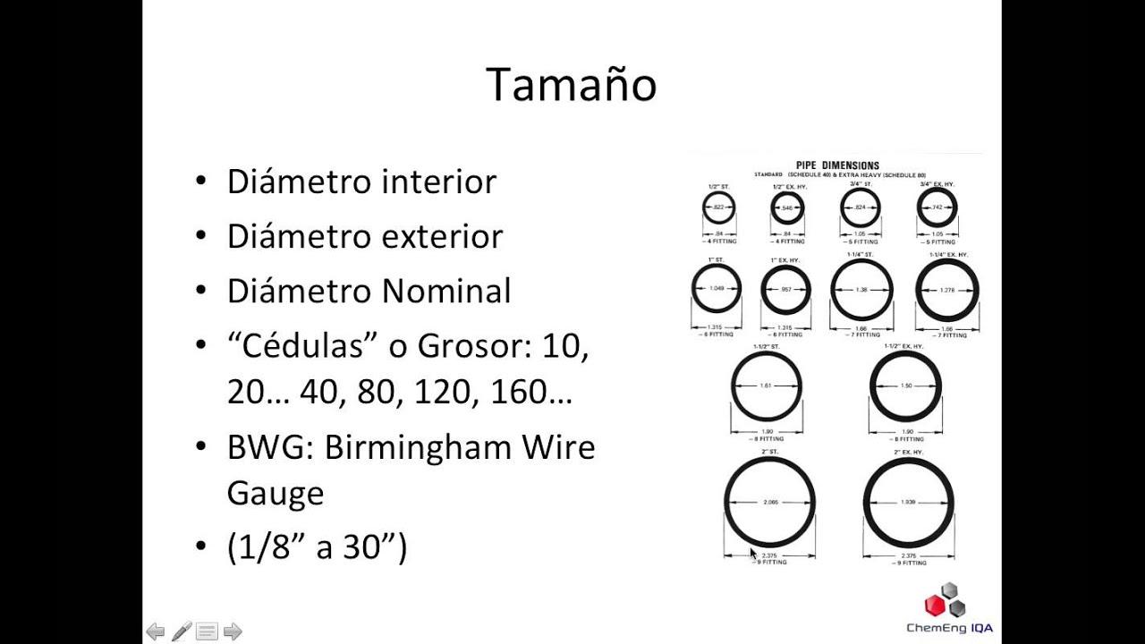 OTM40: Diametro y grosor de tuberías
