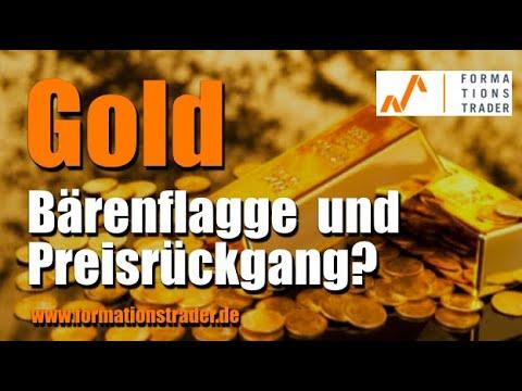Analyse Gold: Bärenflagge  und Preisrückgang?
