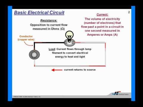 basics of electricity