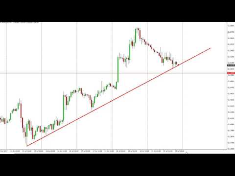EUR/USD Technical Analysis for July 20, 2017 by FXEmpire.com