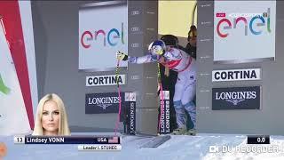 Lindsey Vonn comeback in Cortina d'Ampezzo (2019)