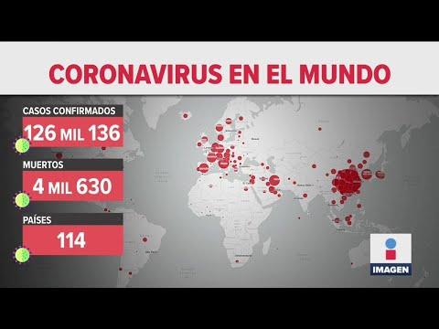 Las medidas drásticas de América Latina contra el Coronavirus | Noticias con Ciro Gómez Leyva