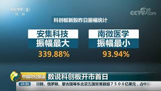 [中国财经报道]数说科创板开市首日| CCTV财经