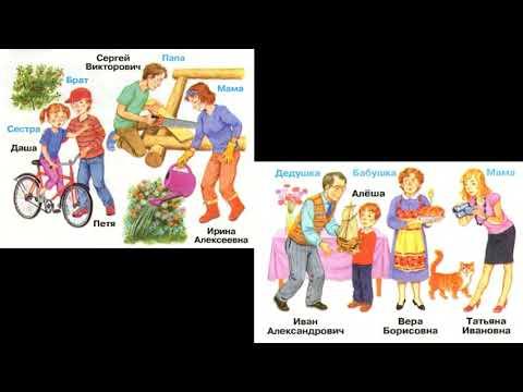 """Окружающий мир 1 класс ч.1, тема урока """"Как живёт семья"""", с.56-57, Школа России."""