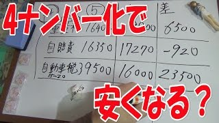 4ナンバー化で安くなった?(4ナンバー化No.4)【ステップワゴンで遊ぼ】No.11/Play with HONDA Step Wagon (RG1) No.11