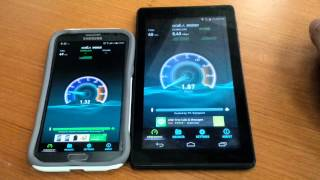 telkomsel speedtest 3G vs 4G