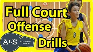 Basketball Full Court Offense Drills