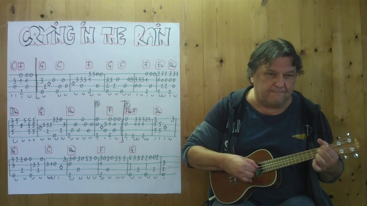 Fingerstyle UKULELE Lesson #393: CRYING IN THE RAIN (The Everly Brothers)