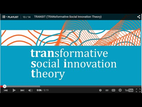 TRANSIT (TRANsformative Social Innovation Theory)