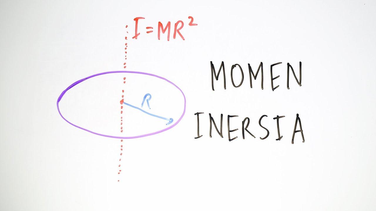 Momen Inersia Fisika Kelas Xi Youtube