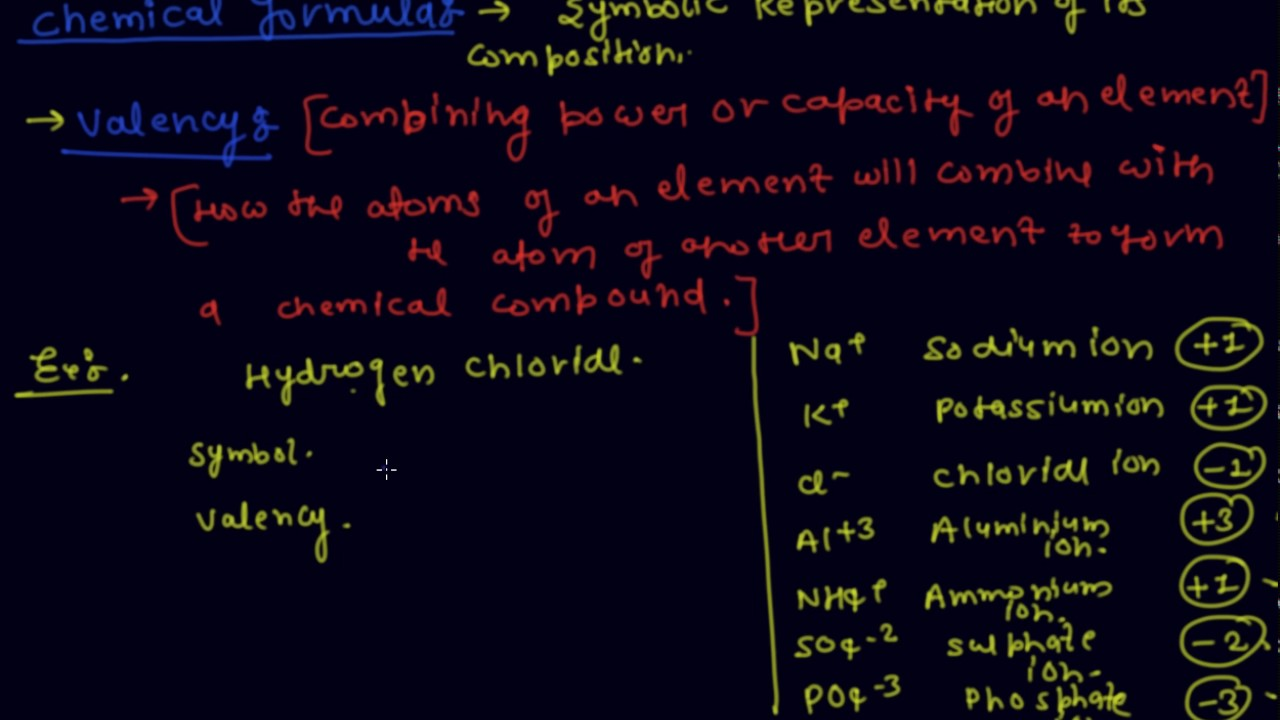 How To Write A Chemical Formula Class 9 Chemistry Atoms And