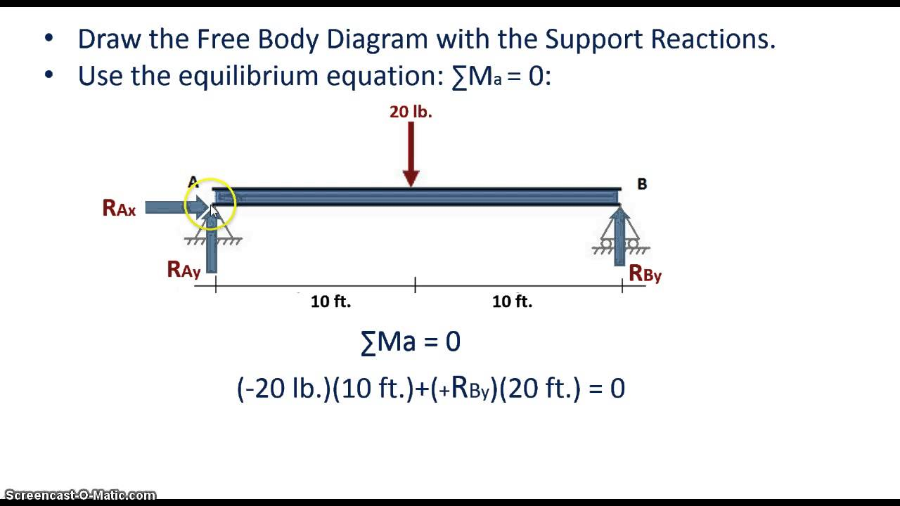 Equilibrium Equations Engineering Statics Free Body Diagram Fbd Ex 11 Part I Youtube