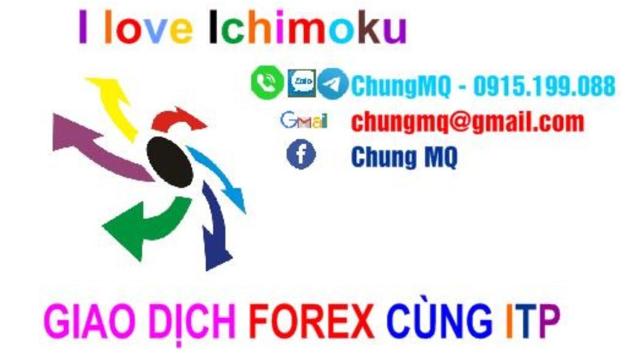 Giao dịch Forex, CFDs… bằng công cụ phân tích Ichimoku Trịnh Phát 24/7/2020 – ChungMQ